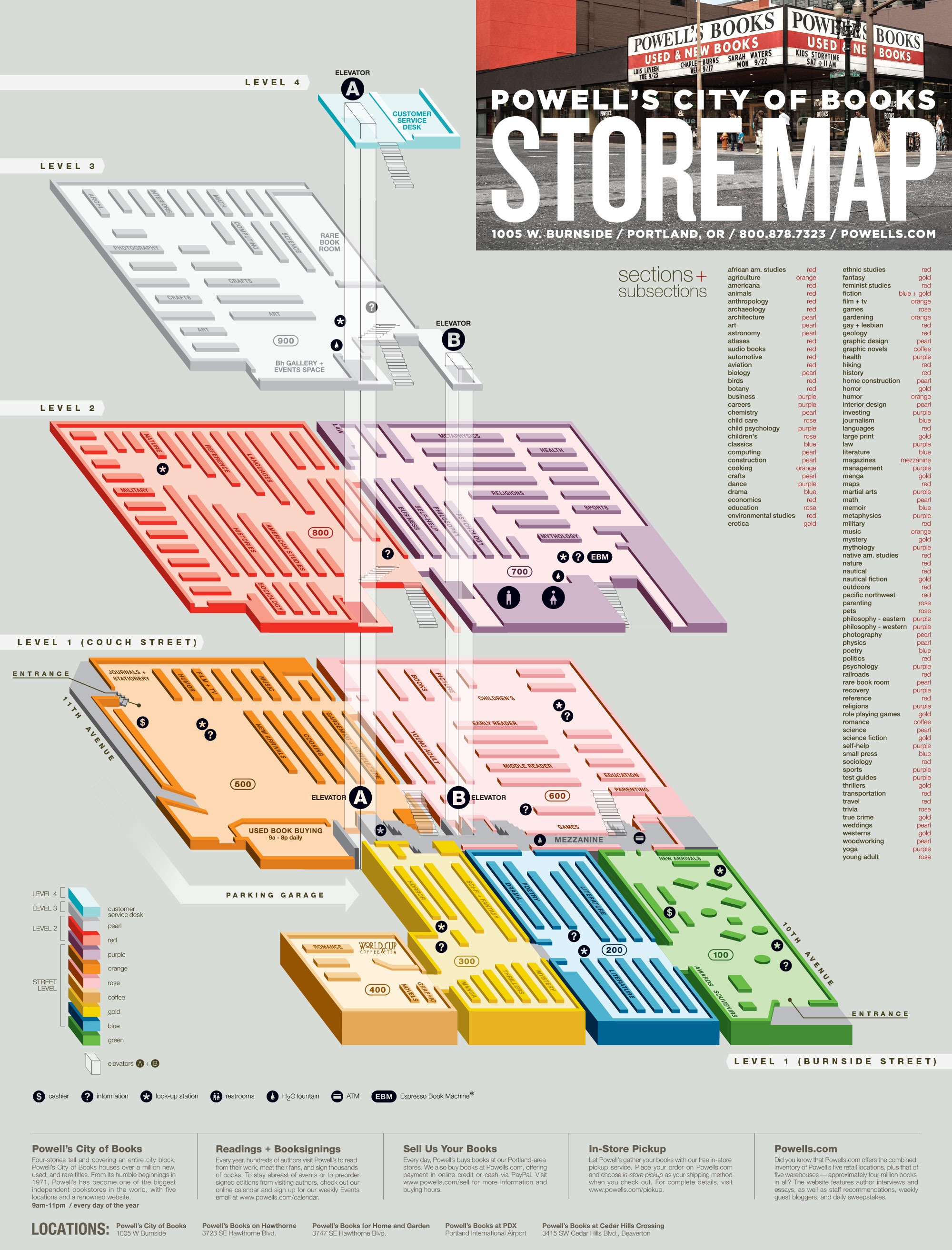 Powells city of books travel portland map to its color coded rooms gumiabroncs Image collections